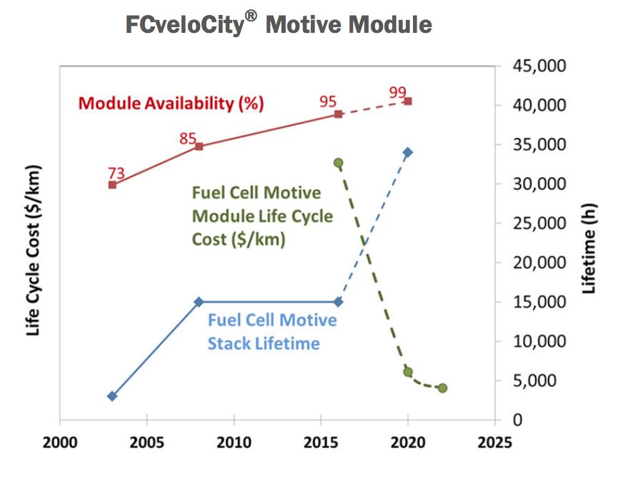 fuel-cells-system-design.png