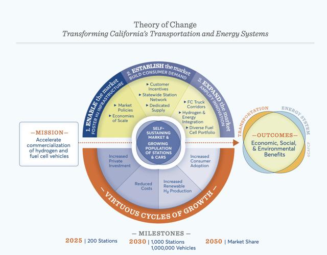 theory-of-change