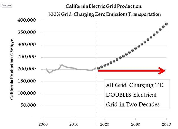 california-electric-grid-production