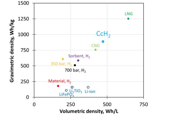 hydrogen-distribution-density-030552-edited