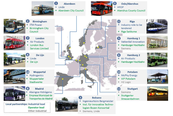 Study sites in the NewBusFuel Hydrogen Refuelling Infrastructure report